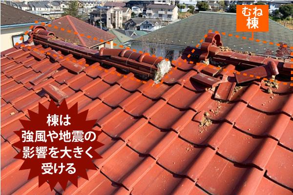 棟は強風や地震の影響を大きく受ける