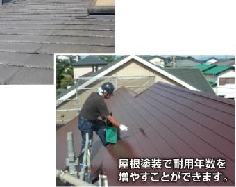 屋根塗装は屋根の耐用年数を増やします