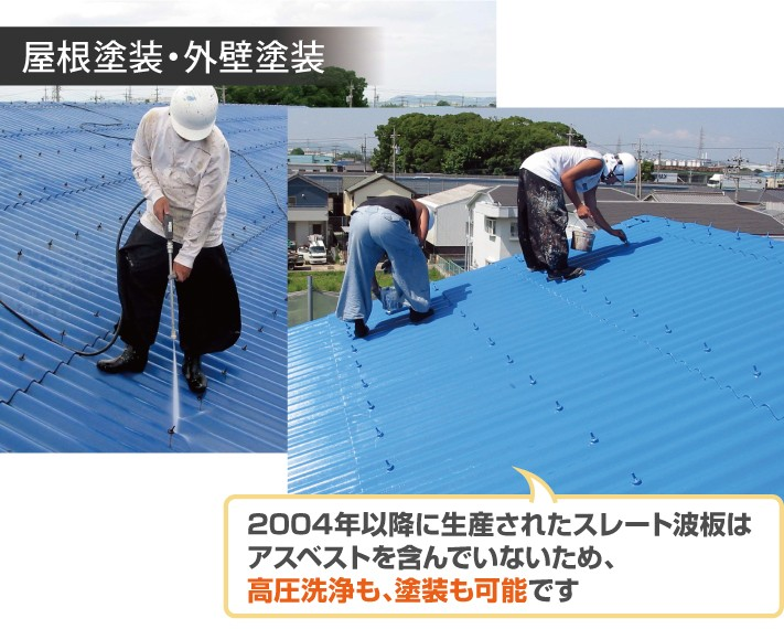 2004年以降に生産されたスレート波板はアスベストを含んでいないため、高圧洗浄も、塗装も可能です。